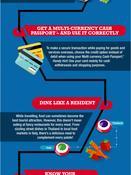 Top Travel Money Saving Tips and Tricks Infographic