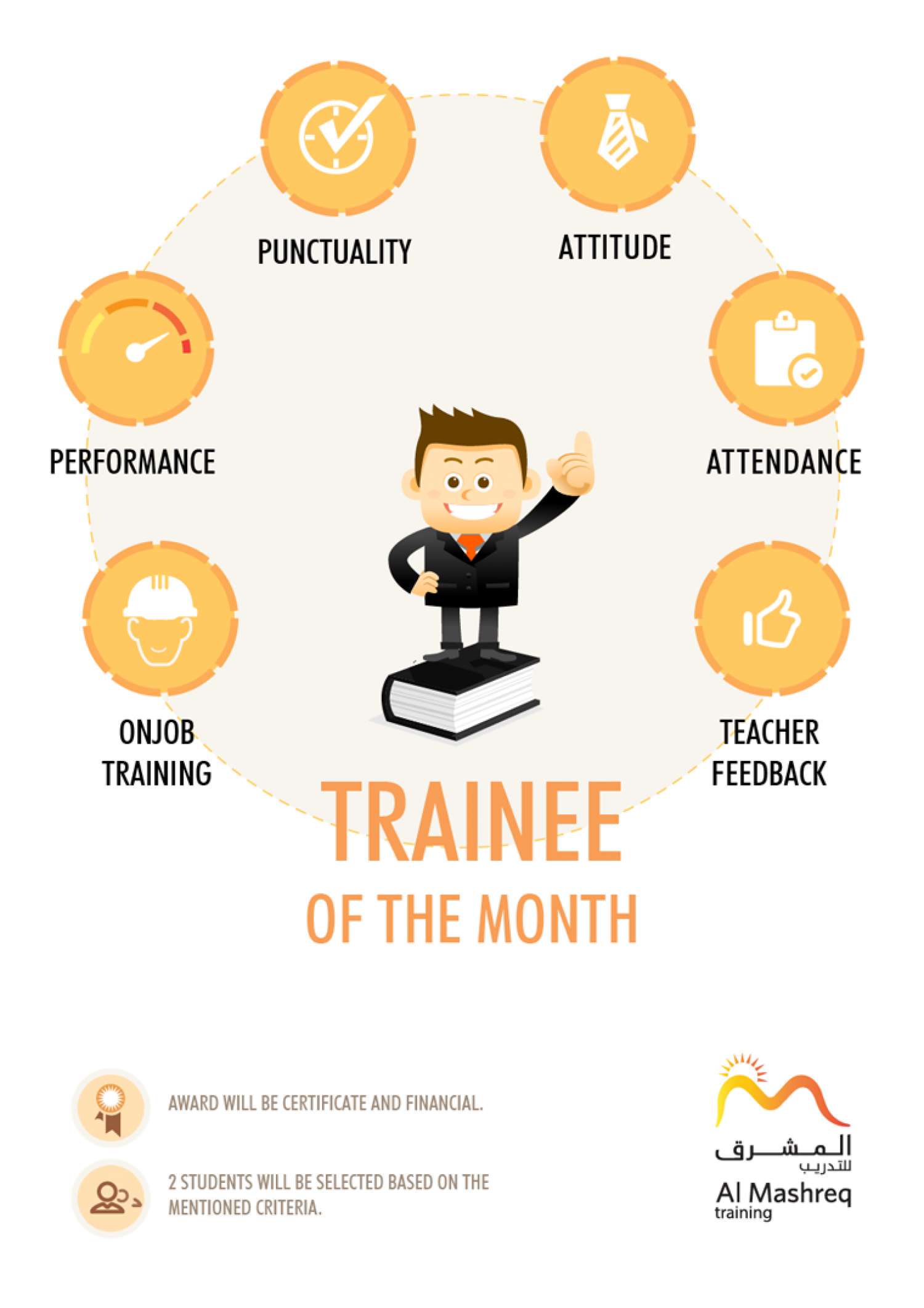Trainee of the Month Infographic