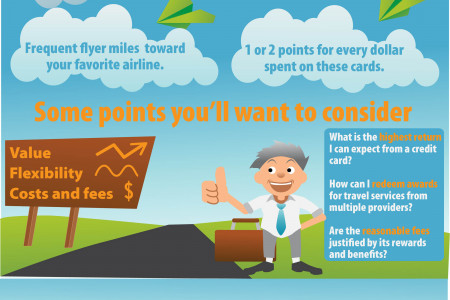 Travel Rewards Cards: Are They Worth It? Infographic