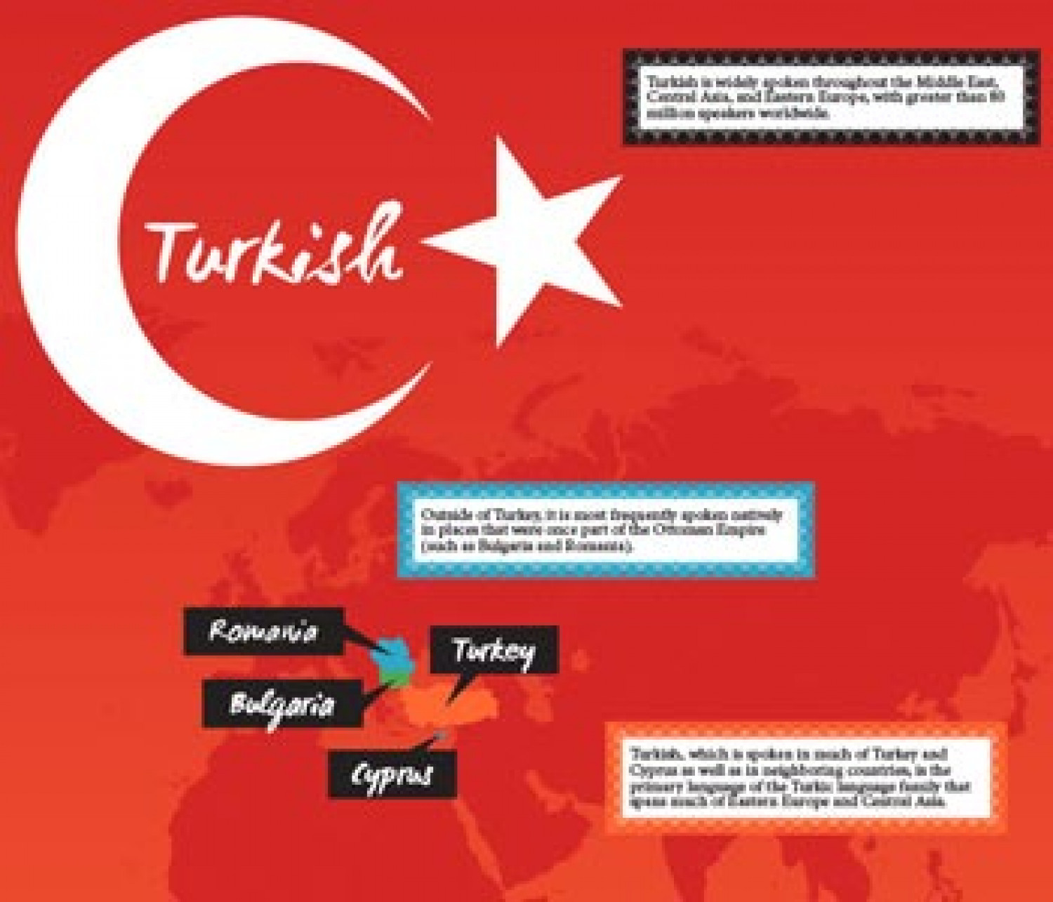 Turkish Language Infographic Infographic