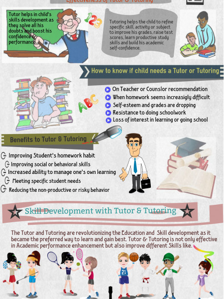 Tutor & Tutoring Infographic