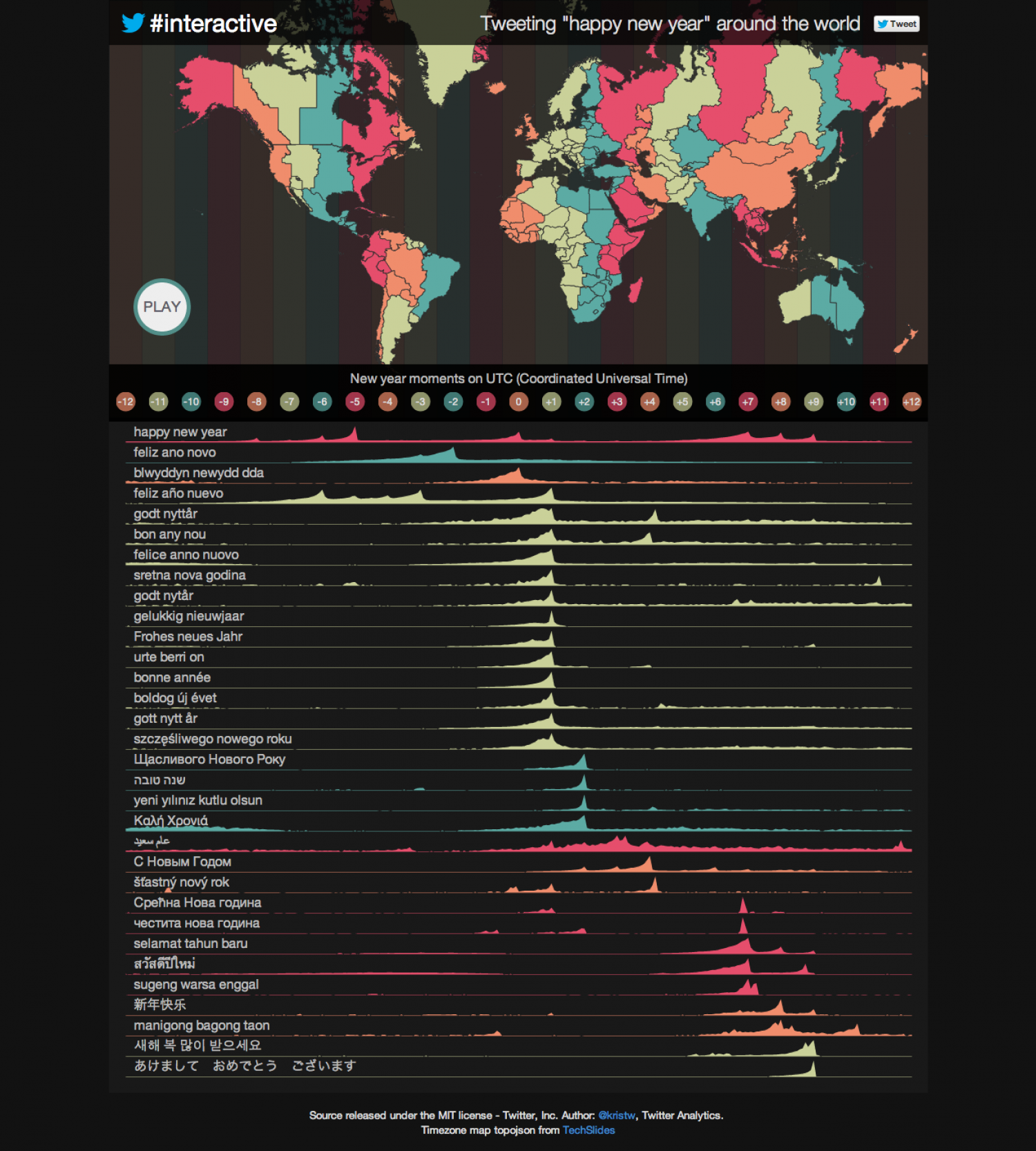 "Tweeting ""happy new year"" around the world Infographic"