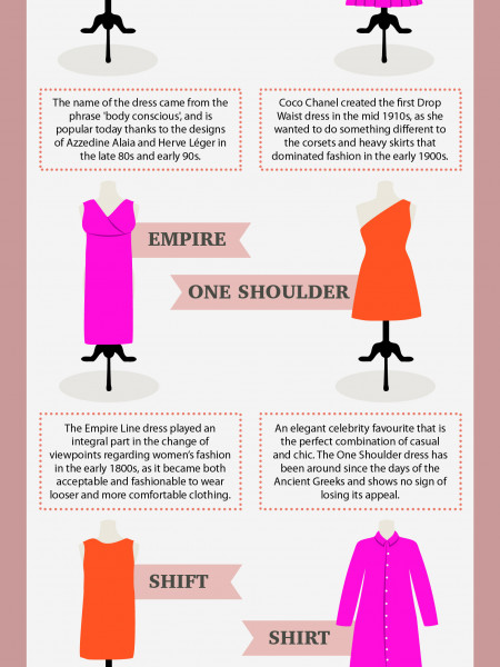 Types of Dress Infographic