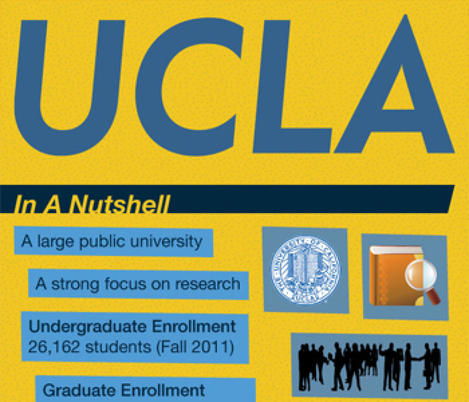 UCLA Infographic Infographic