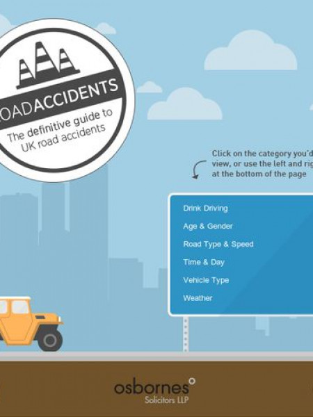 UK Road Accidents Guide Infographic