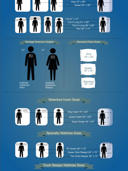 Ultimate Mattress Sizing Guide Infographic