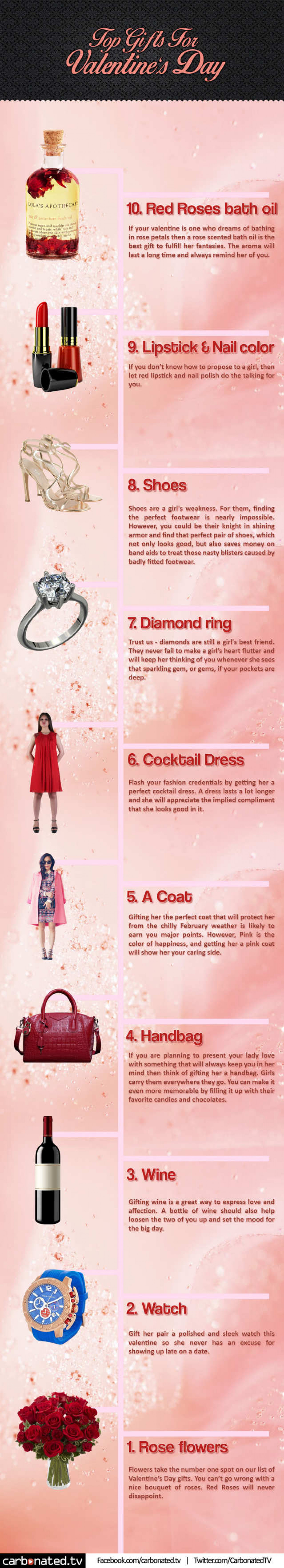 Top Gifts for Valentine's Day  Infographic