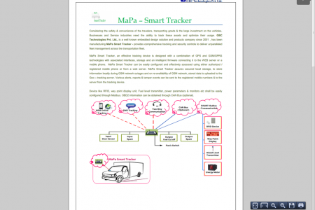 Vehicle Tracking System Infographic