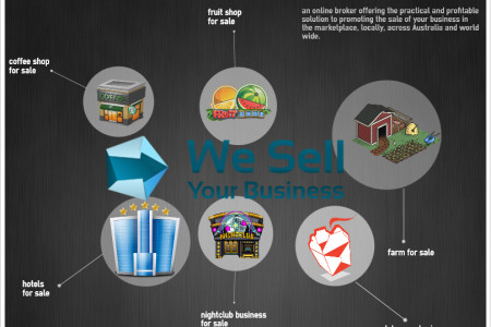 We Sell Your Business, a user friendly website for sale of business Infographic