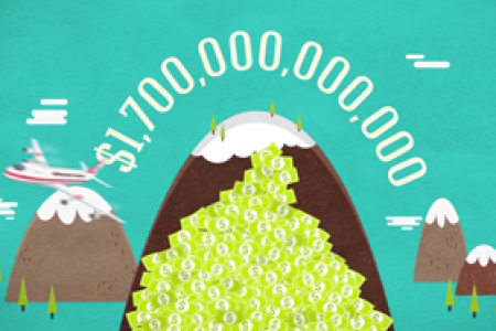 Wealth On A Plane  Infographic