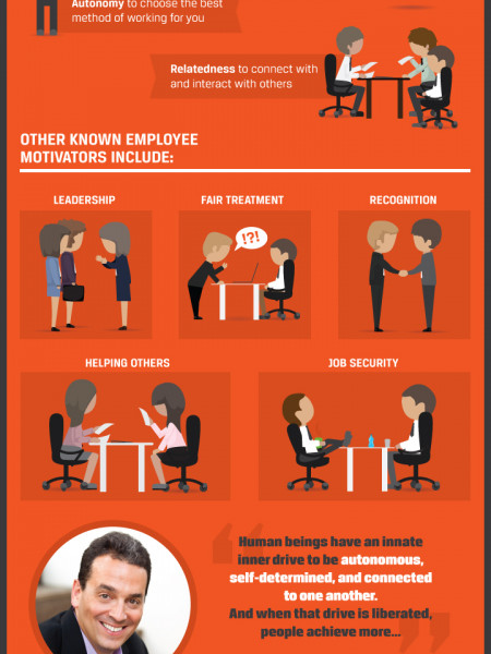 What Are Your Employees Looking For Other Than Money Infographic