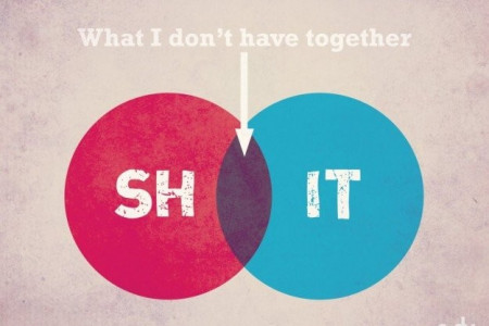 What I need to get together Infographic