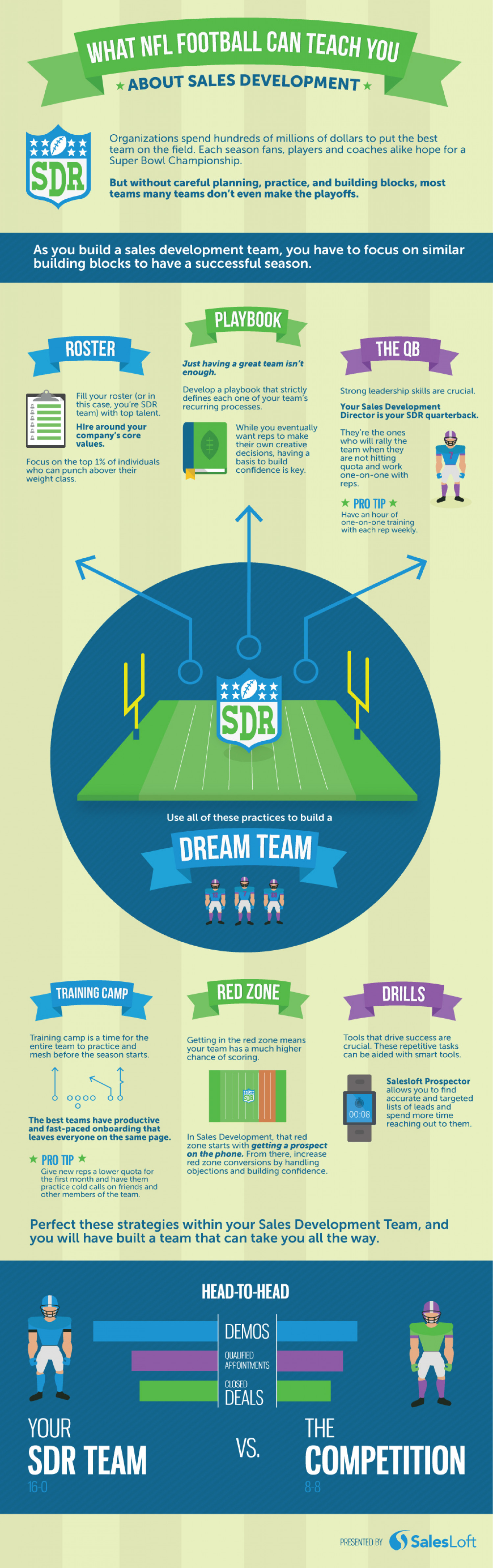 What NFL Football Can Teach You About Sales Development Infographic