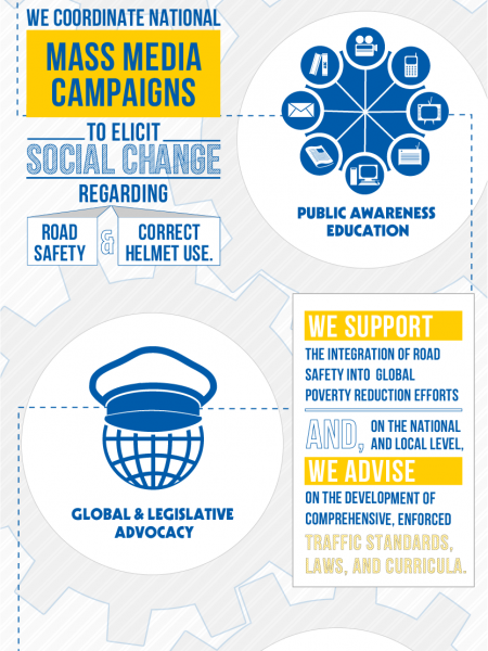 What We Do Infographic