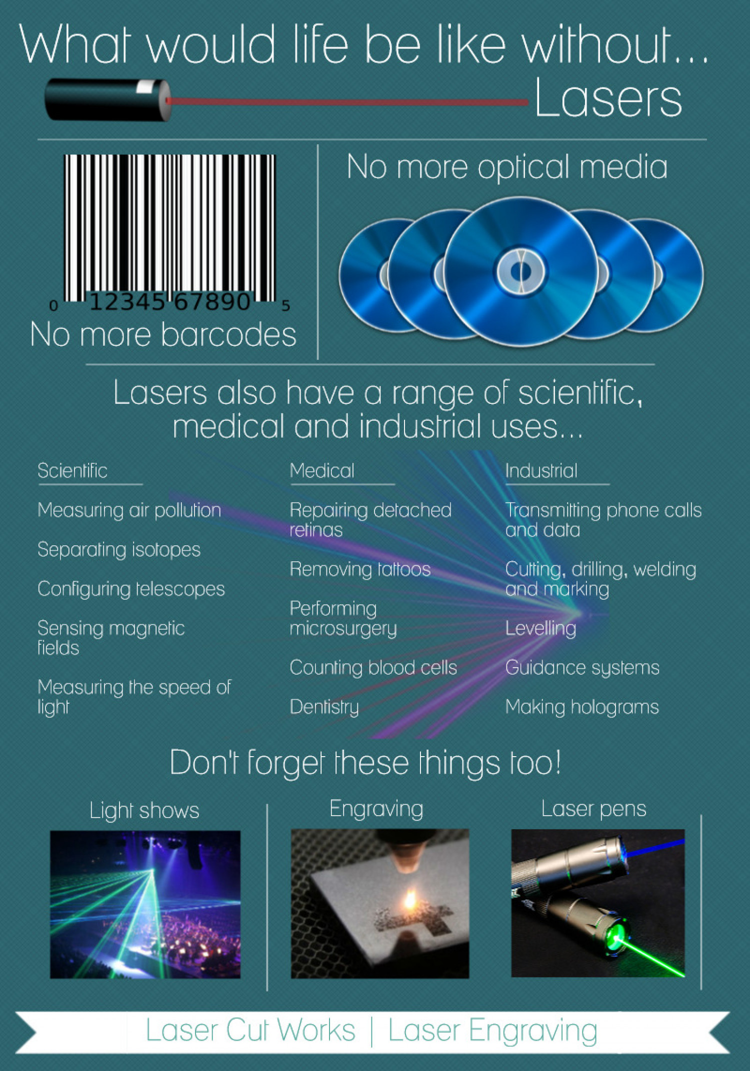 What Would Life Be Like Without Lasers Infographic