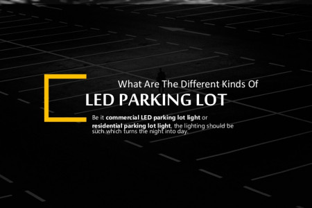What are Parking Lot Lights? Infographic