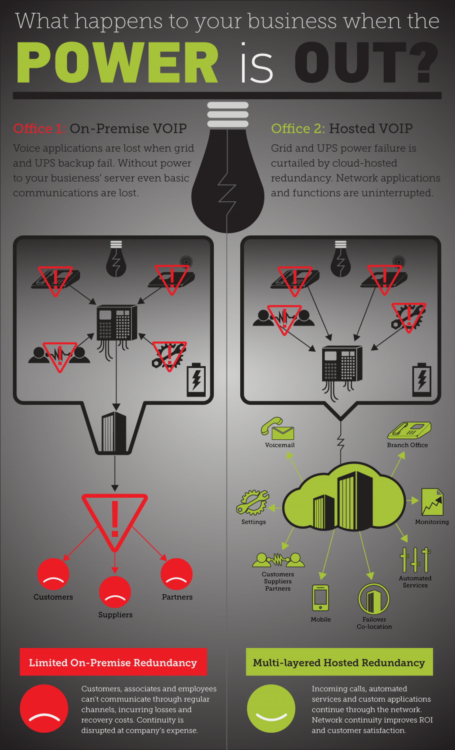 What happens to your business when the power is out? Infographic