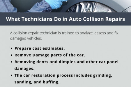 What technicians do in auto collison repairs Infographic
