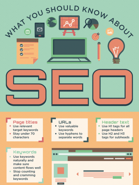 What you should know about SEO Infographic