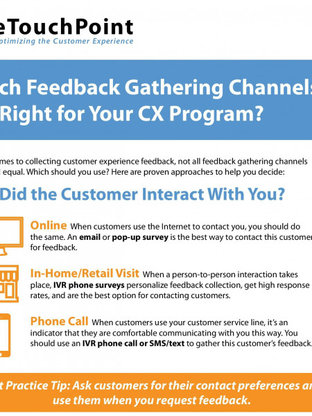 Which Feedback Gathering Channels are Right for Your CX program? Infographic