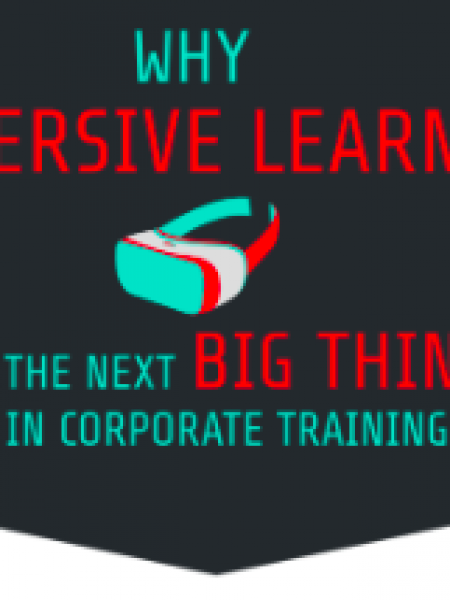 Why Immersive Learning is the next Big Thing in Corporate training. Infographic