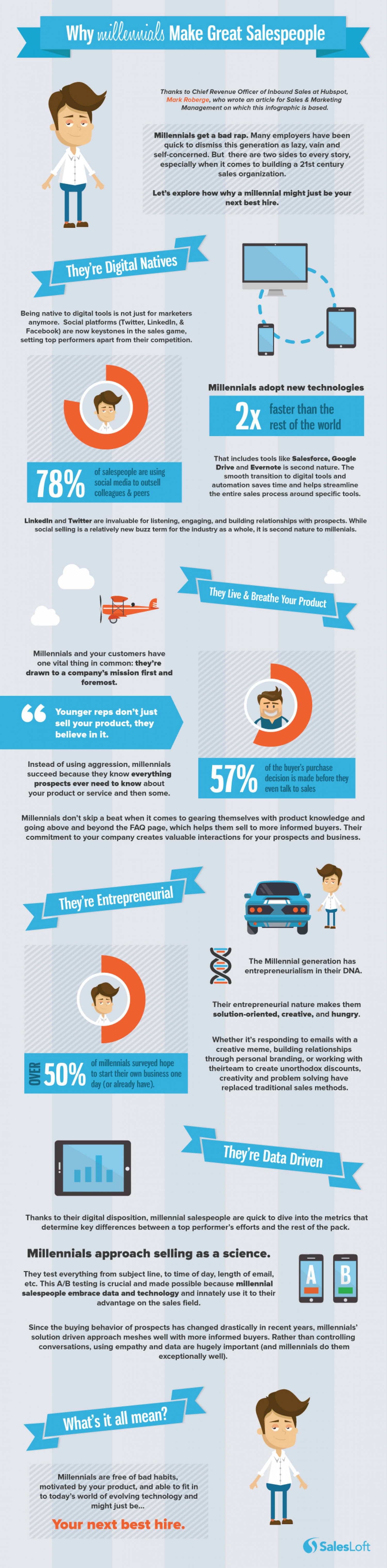 Why Millennials Make Great Salespeople Infographic