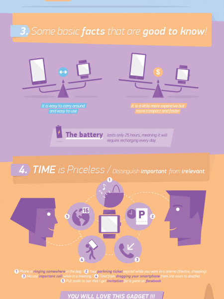 Why should you buy a smart watch Infographic