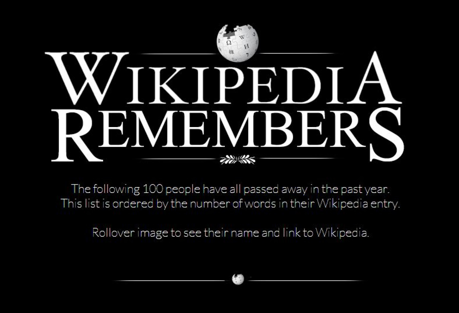 Wikipedia Remembers 2012 Infographic