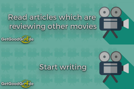 Writing Movie Essay: Complete Guideline Infographic
