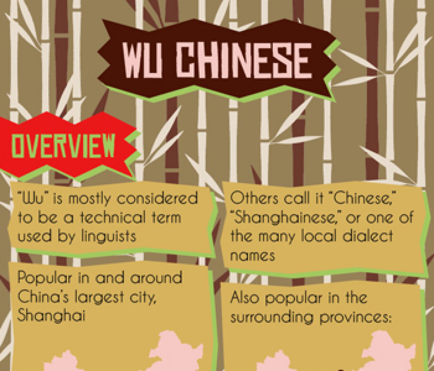 Wu Chinese Language Infographic Infographic