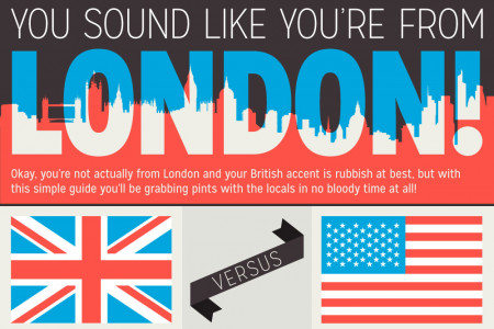 You Sound Like You're from London Infographic