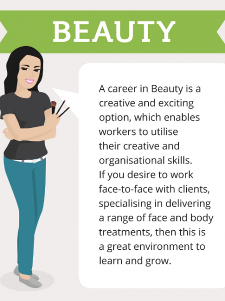 Your  Career in Beauty Infographic