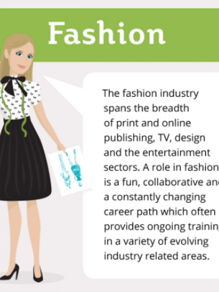 Your Career in the Fashion industry Infographic