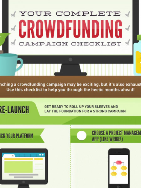 Your Complete Crowdfunding Campaign Checklist Infographic