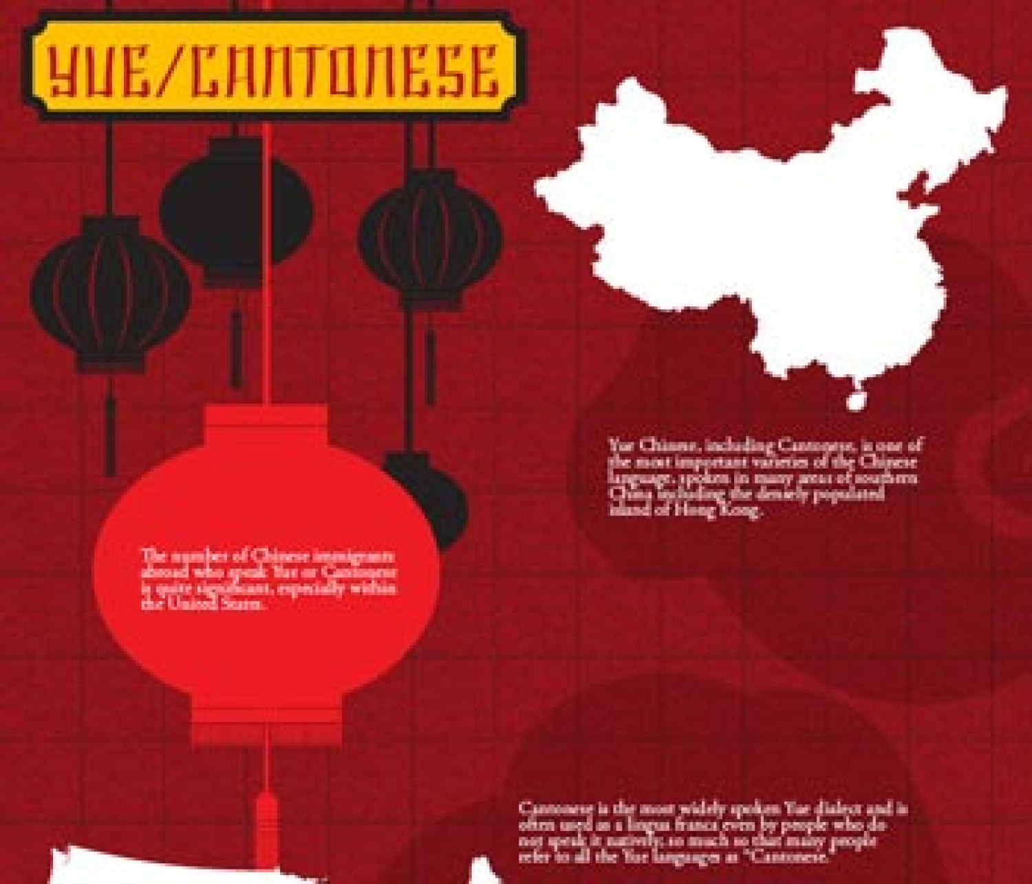 Yue/Cantonese Infographic Infographic