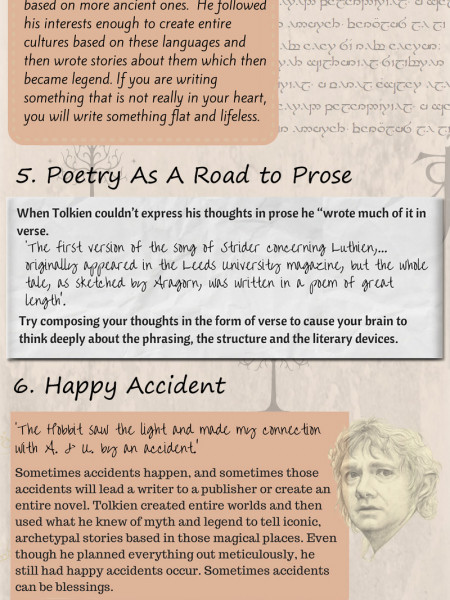 Tolkien's 10 Tips for Writers Infographic