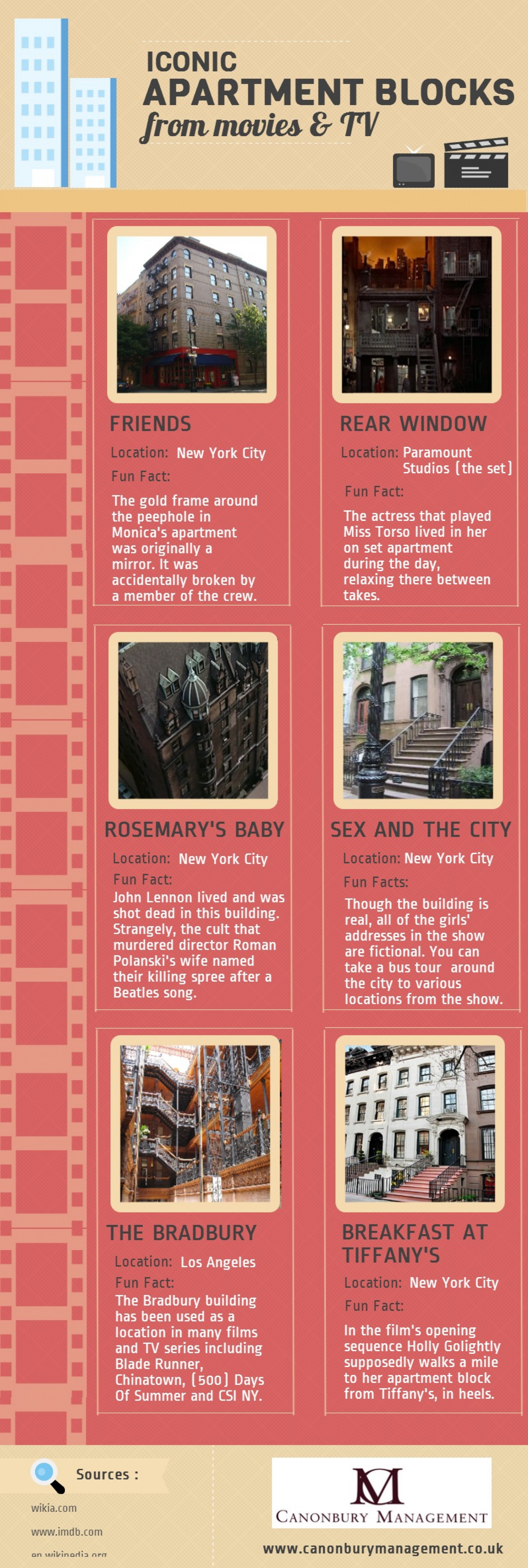 Iconic Apartment Blocks from Movies & TV Infographic