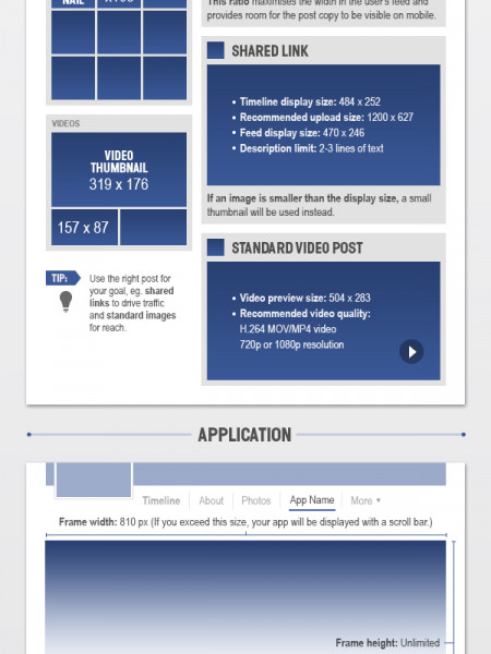 Facebook Sizes and Dimensions Cheat Sheet 2014 - Online Circle Digital Infographic