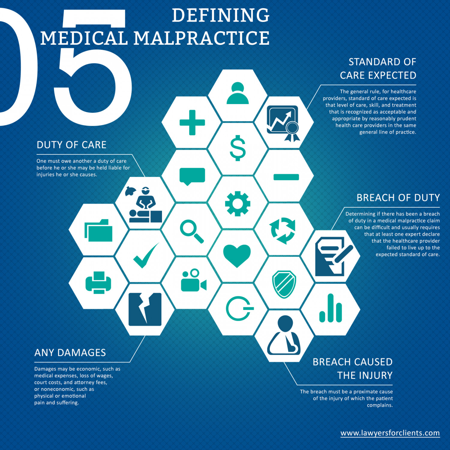 Defining Medical Malpractice Infographic