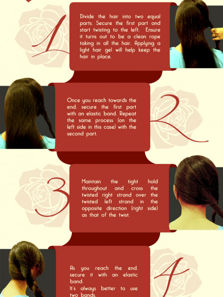 The Twisted Braid Infographic