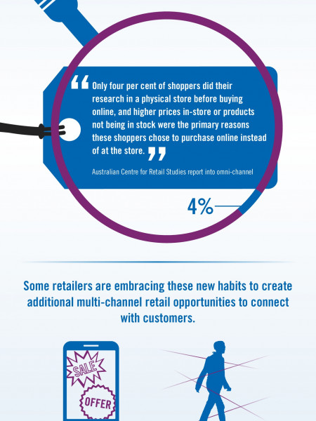 How Mobile Technology is Changing Retail Infographic