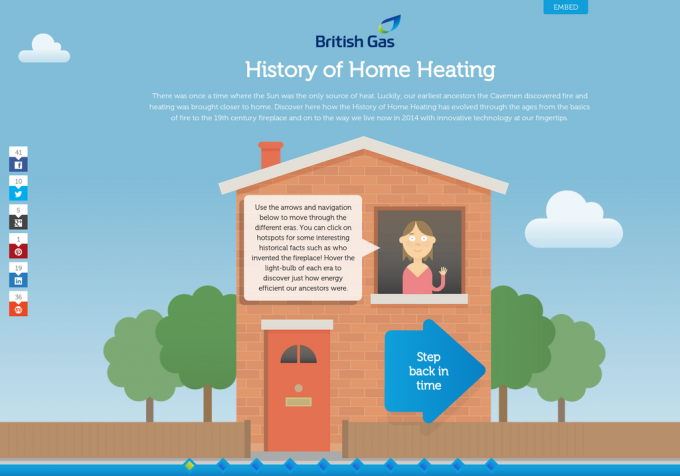 History of Home Heating