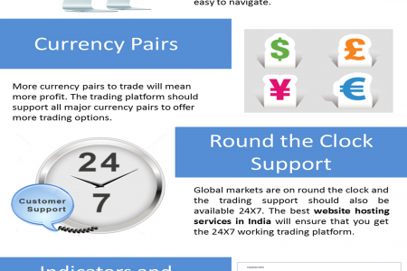 Seven points to remember while selecting forex brokerage startup solution Infographic