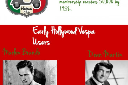 The Vespa: The Early Years Infographic