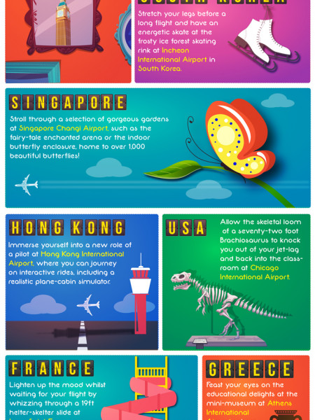Fun Before You Fly Infographic