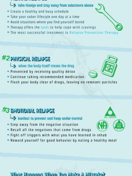 How To Prevent Substance Abuse Relapse After Rehab Infographic Infographic