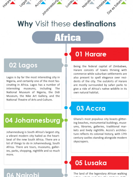 Britain's travelling trends to Africa in 2013 - TravelHouseUK Infographic