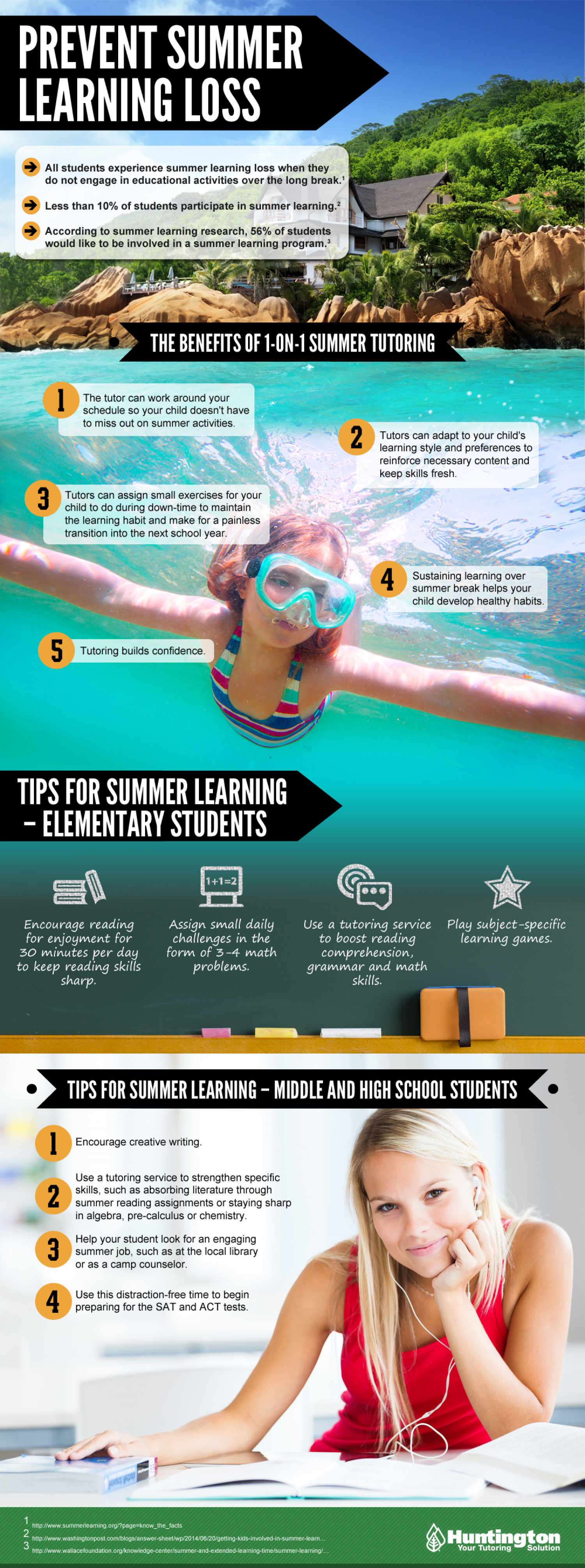 Prevent Summer Learning Loss Infographic