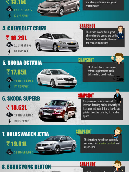 10 Great Diesel Cars to Own Infographic