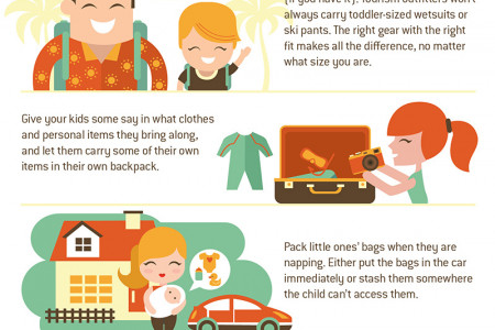 The Foolproof Guide To Traveling With Kids Infographic